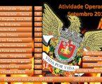 Atividade Operacional B. V. Elvas