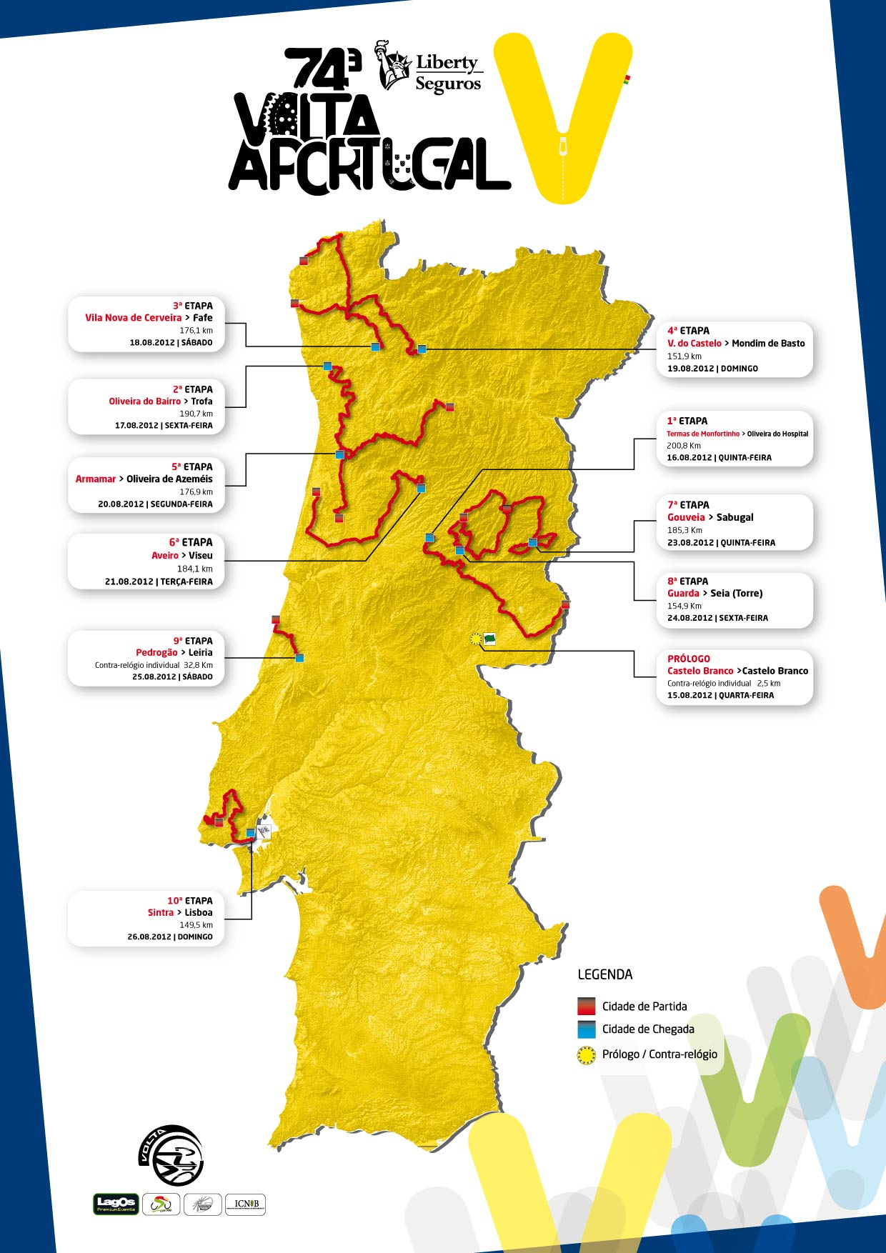 mapa volta a portugal Tradição e paixão na volta a Portugal Liberty Seguros   Tudobem  mapa volta a portugal