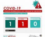 Arronches: COVID-19 | SITUAÇÃO EPIDEMIOLÓGICA NO CONCELHO