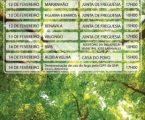 Avis: Defesa da Floresta Contra Incêndios.