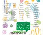 Centro Educativo Alice Nabeiro – Semana das Artes